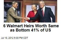 6-walmart-heirs-worth-same-as-bottom-41-of-us