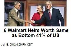 6-walmart-heirs-worth-same-as-bottom-41-of-us